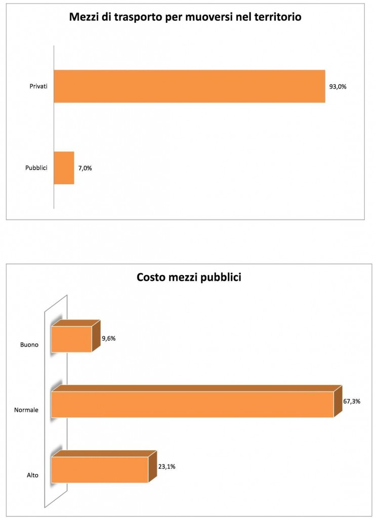 Insieme-grafici (1)-3